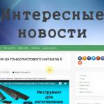 Автонаполняемый сайт интересных новостей, для заработка на Google Adsense и РСЯ