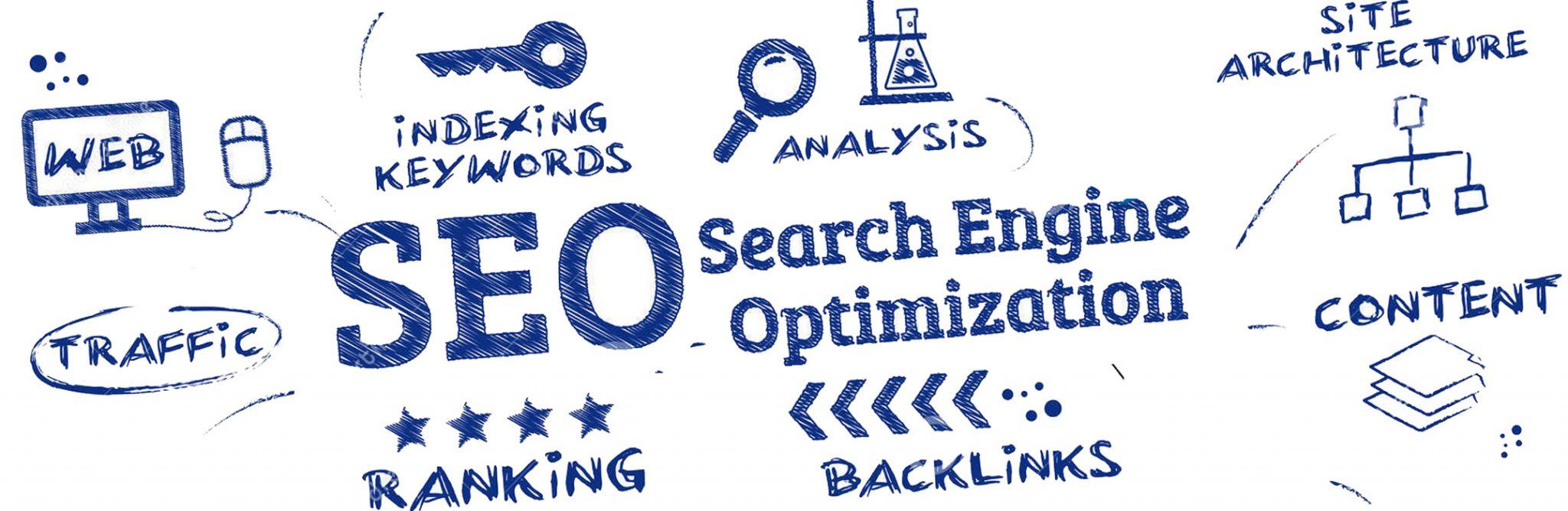 что такое внешняя поисковая оптимизация